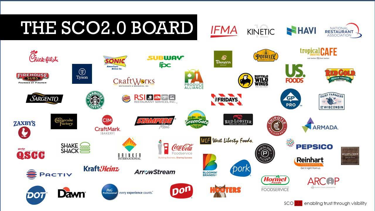 SCO 2 Board